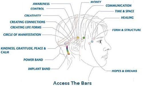 Access Bars_saraca.sk